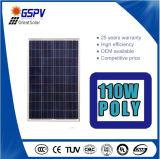 良質および安い価格の110W太陽電池パネル
