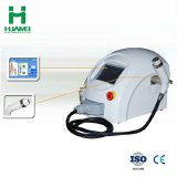 Weifang Huamei Ce aprobó la máquina de belleza RF