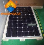 monokristalliner Sonnenkollektor des Silikon-260W für SolarStromnetz