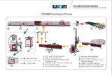 2m 이중 유리를 끼우는 유리를 위한 자동적인 밀봉 로봇