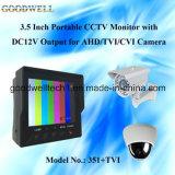 De Monitor van de Camera van kabeltelevisie van 3.5 Duim