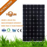 250W Mono-PV Sonnenenergie-flexibler photo-voltaischer Baugruppen-Sonnenkollektor
