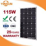 panneau solaire 115W pour le système d'alimentation solaire