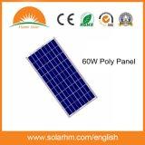 60W Polysiliconの光起電パネルは太陽系に適用する
