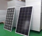 панель солнечных батарей 130W для поручать батарею 12V