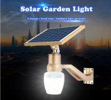 China mejor precio de 6W Iluminación Solar con paneles solares
