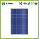 comitato solare policristallino di uso chiaro solare del sistema di fabbricazione 75W