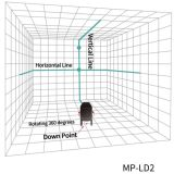 Laser 수준이 높은 밝은 Ld 2 선에 의하여 녹색이 된다