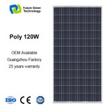 Großhandels120w auswechselbares photo-voltaisches Poly-PV Solarpanel