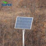 Comitato solare con 180W da vendere