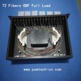Type de crémaillère fibres du terminal Box/ODF 72 de Mentel avec le tresse et l'adaptateur de Sc/APC