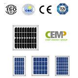Panneau solaire polycristallin 3W, 5W, 10W 20W 40W 80W de Cemp pour l'application d'appareil mobile