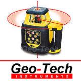 Professional haz rojo Nivel láser rotativo (GRL800R)