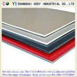 Installazione di alluminio del pannello di rivestimento/comitati compositi di alluminio