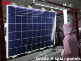270W Polysilicon 태양 PV 모듈, 태양 광전지 위원회