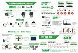 Kits de 720p 1.0MP H. 264 del canal 4CH de la cámara en tiempo real del PLC NVR y del IP (PLCPG420RH10)