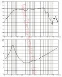 "Gw-101A 10 "" 350W Profassional AudioEuqipment Lautsprecher-Ferrit-Magnet"