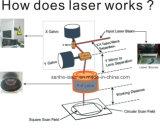 Машина маркировки лазера волокна 20W самого лучшего качества хозяйственная портативная для металла