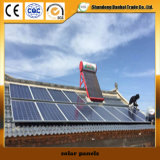 poly panneau solaire 255W avec la haute performance