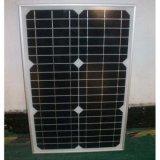 Mono панель солнечных батарей 20W для домашней осветительной установки