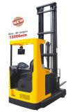 電気範囲のトラック(最大。 高さ12000mmを持ち上げなさい)