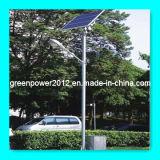 Calle la luz solar de batería recargable Gel Mono Poli módulo solar LÁMPARA DE LED