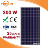 PVシステムのための300W光起電モジュールの太陽電池パネル