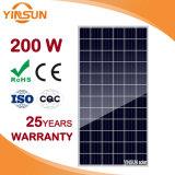 200W Painel Solar Fotovoltaica para sistema PV