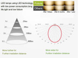 2015 Hot Venda 7W E27 lâmpada LED Parte Fornecedores