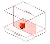 Rode Laser van de Graad van Danpon de Recentste Navulbare 4V4h 2X360