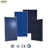 Modulo solare di Efficiiency 265W del codice categoria del mondo il poli permette al futuro di potere verde