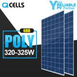 Comitato solare 320W 325W delle Q-Celle di Hanwha poli in Cina