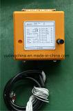 Télécommande de porte de l'obturateur F23-A++