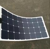 2017 modulo flessibile caldo di PV del comitato solare della fabbrica 100W di vendita