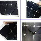 El panel solar flexible portable popular 100W 120W 150W 200W 250W