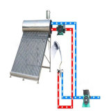 Heißwasser-Umwälzpumpe Wiro Modell