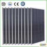 Qualité garantie Poly module solaire 3W, 5W, 10W, 20 W 30 50W 80W avec un prix abordable