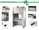 Hoge Prestaties met het Biologische Kabinet Met geringe geluidssterkte van de Veiligheid (msl-1600IIB2)