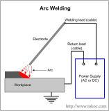 De Elektroden van het Lassen van het Koolstofstaal van het Merk E7018 van Toko Perfomed in Verticaal BenedenLassen