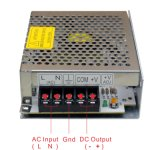 商業照明プロジェクトのための50W 12V屋内定電圧LEDドライバ