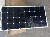 panneau solaire semi flexible de 100W picovolte pour le système solaire de réseau avec la haute performance