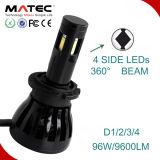 Kit de conversação de farol de LED H1 H3 H4 H7 H11 H113 9005 9005 9007 Lâmpada de farol