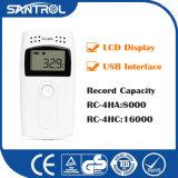 Medizinischer Inkubator USB-Minityp Temperatur und Feuchtigkeits-Schreiber
