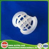25mm 38mm 50mm 76mm 100mm Plastic Verenigde Ring