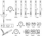 Lh Ovulation Rapid Diagnostic Test Cassette