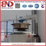 40kw Poço-Tipo fornalha de resistência para o tratamento térmico