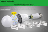 Exportador do bulbo plástico E27 3000K-6400K do diodo emissor de luz 3With5With7With9With12With15W