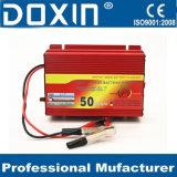 De batterijLader van de Auto van de nieuwe producten12V 50A Lader Zonne Draagbare voor de Batterij van het Lithium en van het lood