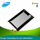 Batterie externe interne intégrale 100% pour HTC One M9 M9 + One M9 Plus, fournisseur chinois