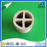 Anello di divisorio trasversale di ceramica con resistenza acida eccellente